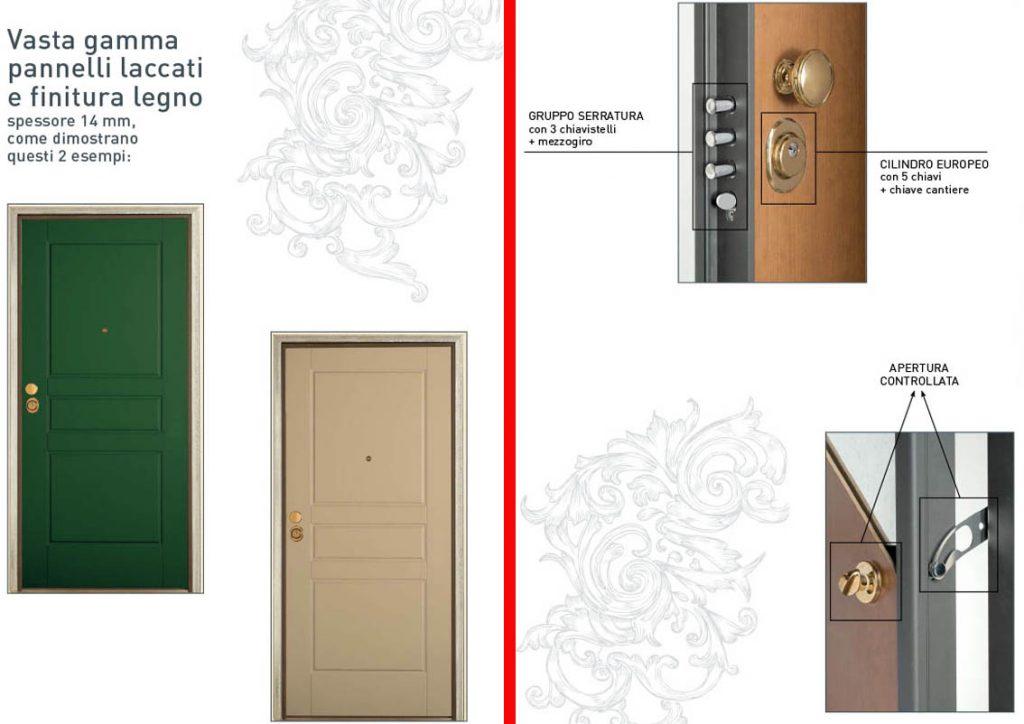Porte blindate di classe 3 per abitazione e uffici - La piastrella 97 ...